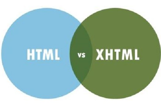 переходимо на XHTML