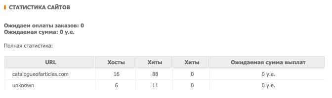 статистика по рефералам хостинг-провайдер