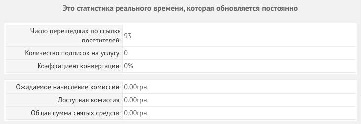 статистика по реферальным ссылкам на хостинге