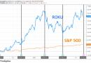 Заработок Roku: на что обращать внимание на ROKU